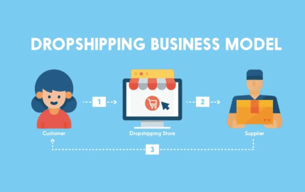 dropshipping legal