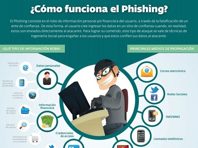 phishing 2016 f