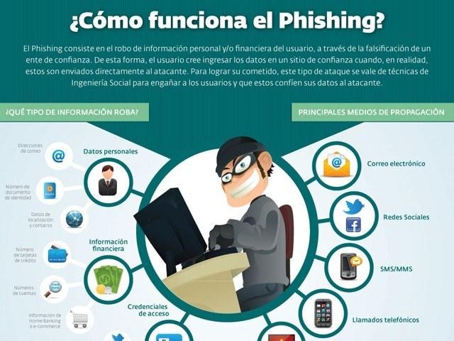 phishing 2016